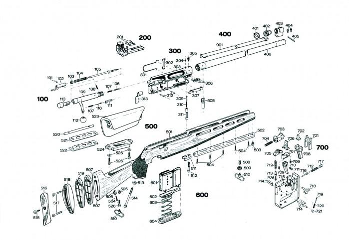 Fremsikte S400
